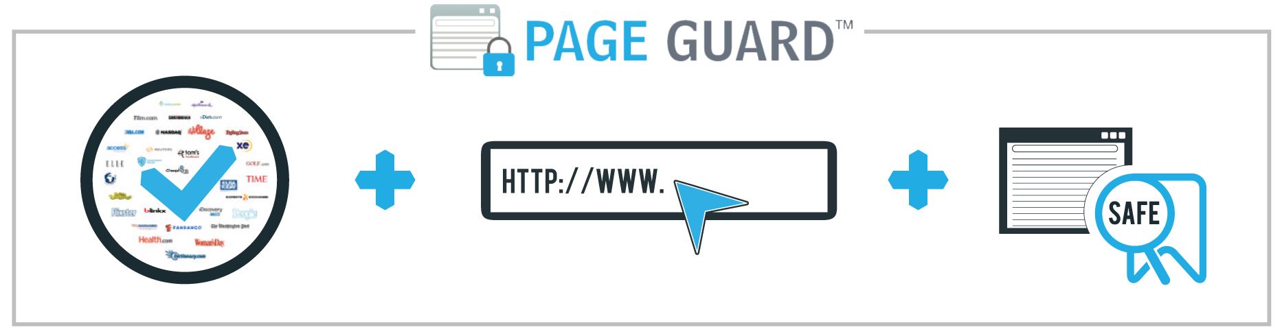 page_guard